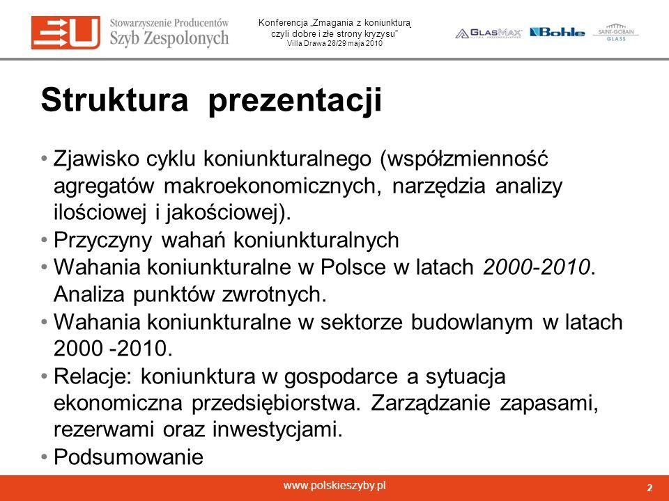 Konferencja Zmagania z koniunkturą czyli dobre i złe strony kryzysu Villa Drawa 28/29 maja 2010 www.polskieszyby.pl Struktura prezentacji 2 Zjawisko c