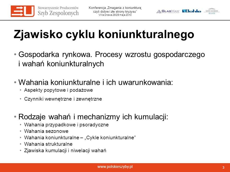 Konferencja Zmagania z koniunkturą czyli dobre i złe strony kryzysu Villa Drawa 28/29 maja 2010 www.polskieszyby.pl Zjawisko cyklu koniunkturalnego 3