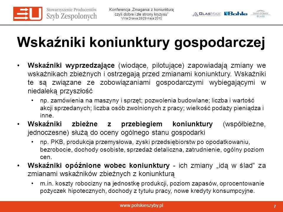 Konferencja Zmagania z koniunkturą czyli dobre i złe strony kryzysu Villa Drawa 28/29 maja 2010 www.polskieszyby.pl Wskaźniki koniunktury gospodarczej