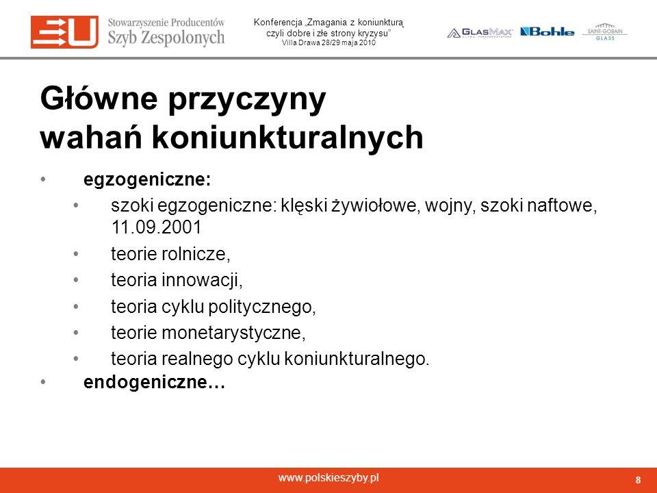 Konferencja Zmagania z koniunkturą czyli dobre i złe strony kryzysu Villa Drawa 28/29 maja 2010 www.polskieszyby.pl Główne przyczyny wahań koniunktura