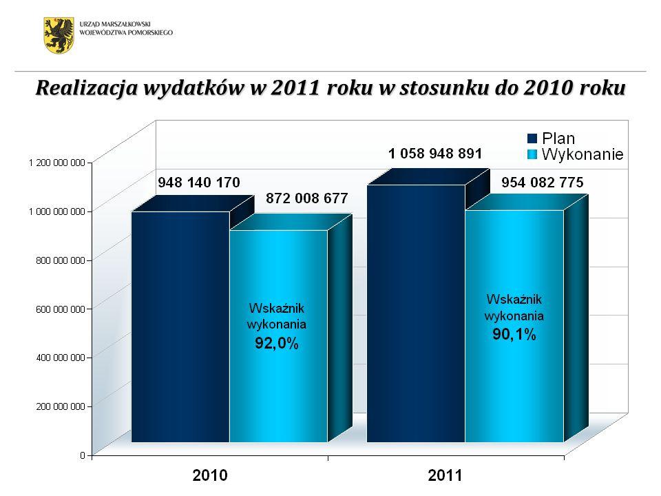 Realizacja wydatków w 2011 roku w stosunku do 2010 roku