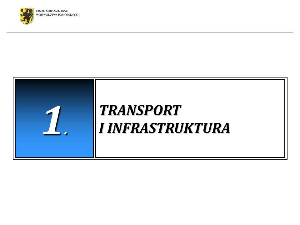 1.1.1.1. TRANSPORT I INFRASTRUKTURA 1.1.1.1.