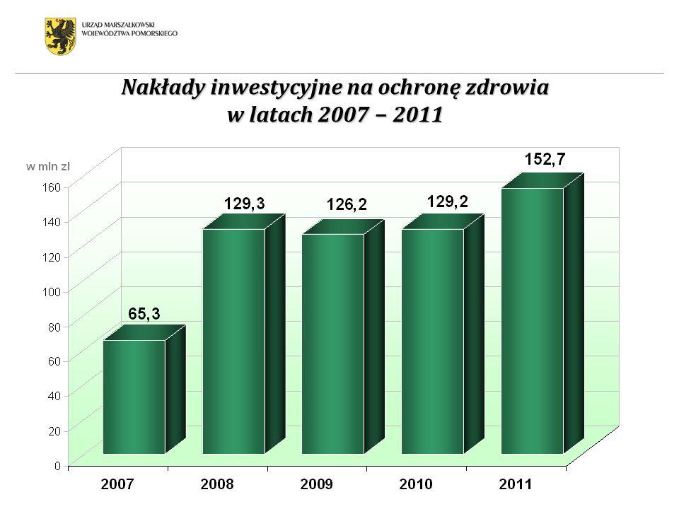 Nakłady inwestycyjne na ochronę zdrowia w latach 2007 2011