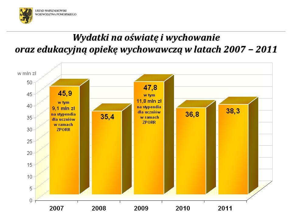 Wydatki na oświatę i wychowanie oraz edukacyjną opiekę wychowawczą w latach 2007 2011