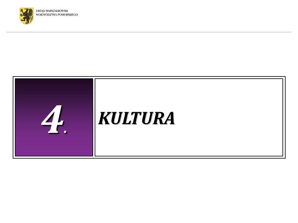 1.1.1.1. KULTURA 4.4.4.4.