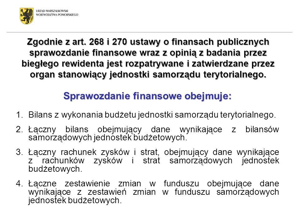 Sprawozdanie finansowe obejmuje: 1.Bilans z wykonania budżetu jednostki samorządu terytorialnego. 2.Łączny bilans obejmujący dane wynikające z bilansó