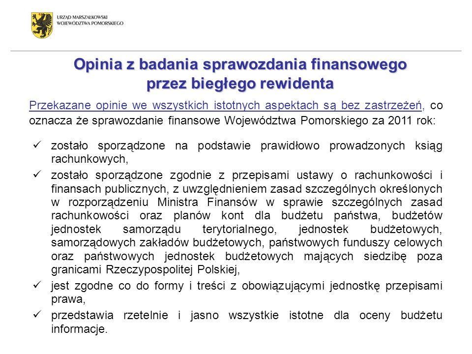 Opinia z badania sprawozdania finansowego przez biegłego rewidenta Przekazane opinie we wszystkich istotnych aspektach są bez zastrzeżeń, co oznacza ż