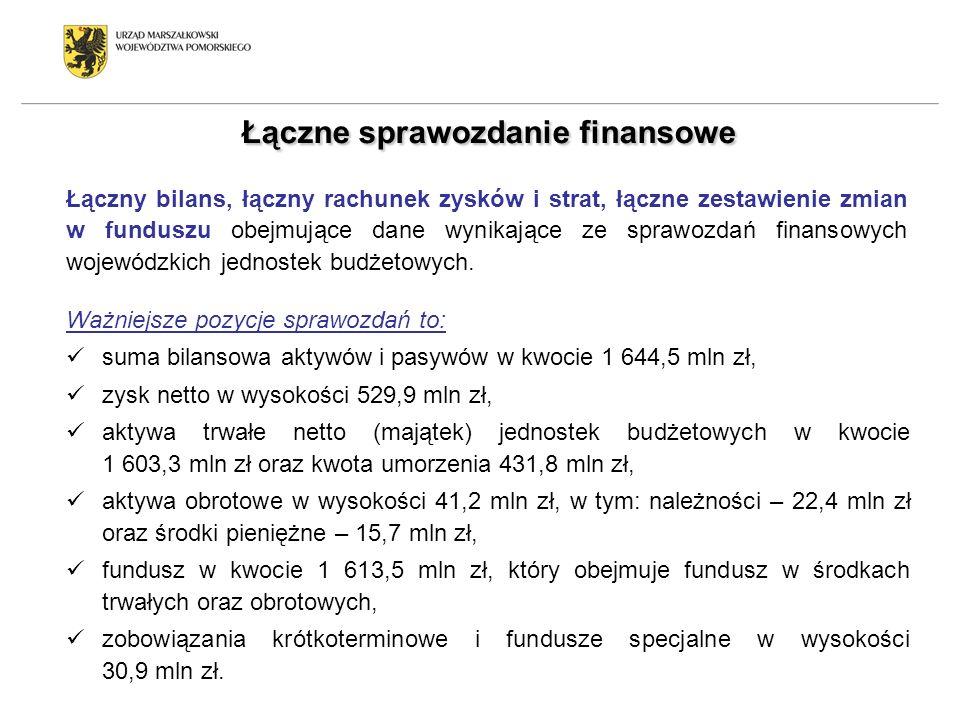 Łączne sprawozdanie finansowe Łączny bilans, łączny rachunek zysków i strat, łączne zestawienie zmian w funduszu obejmujące dane wynikające ze sprawoz