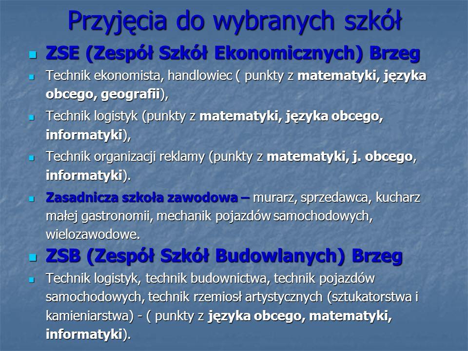 Przyjęcia do wybranych szkół ZSE (Zespół Szkół Ekonomicznych) Brzeg ZSE (Zespół Szkół Ekonomicznych) Brzeg Technik ekonomista, handlowiec ( punkty z m