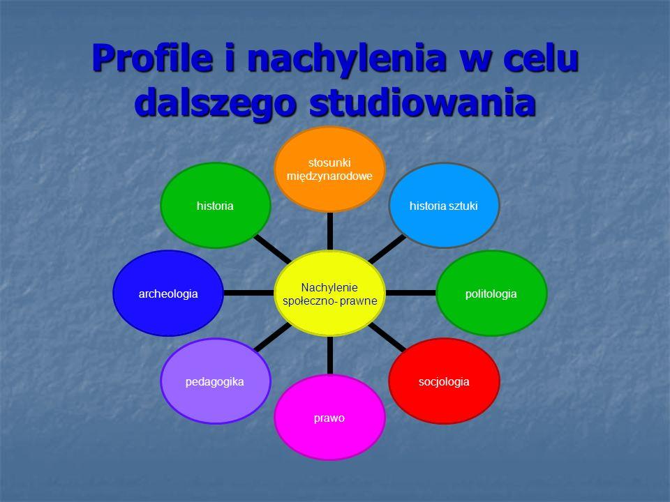 Profile i nachylenia w celu dalszego studiowania Nachylenie społeczno- prawne stosunki międzynarodowe historia sztukipolitologiasocjologiaprawopedagog