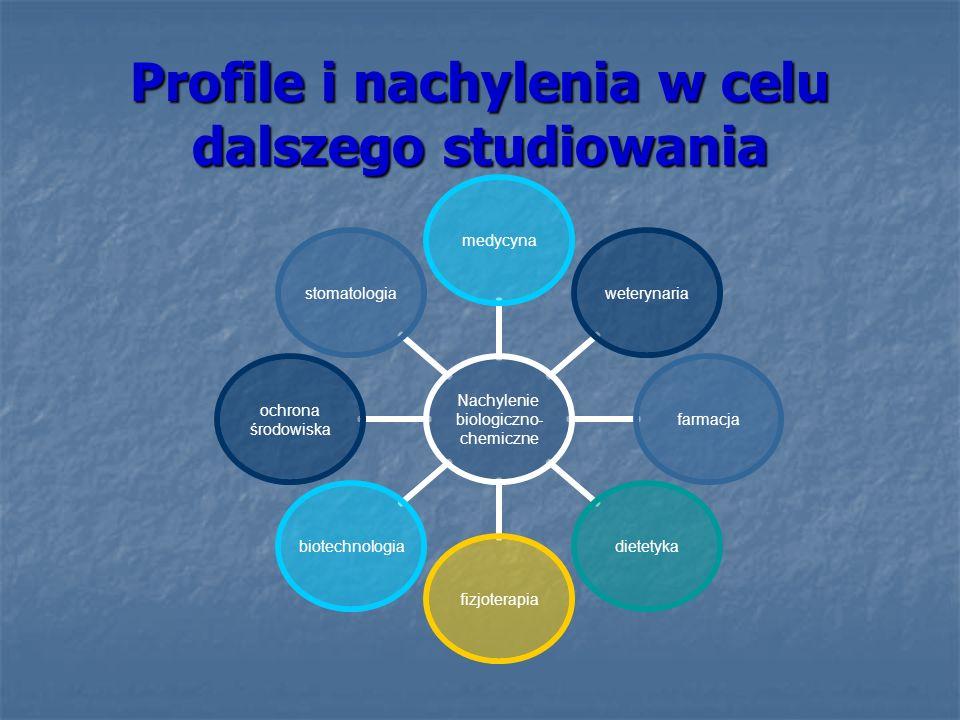 Profile i nachylenia w celu dalszego studiowania Nachylenie biologiczno- chemiczne medycynaweterynariafarmacjadietetykafizjoterapiabiotechnologia ochr