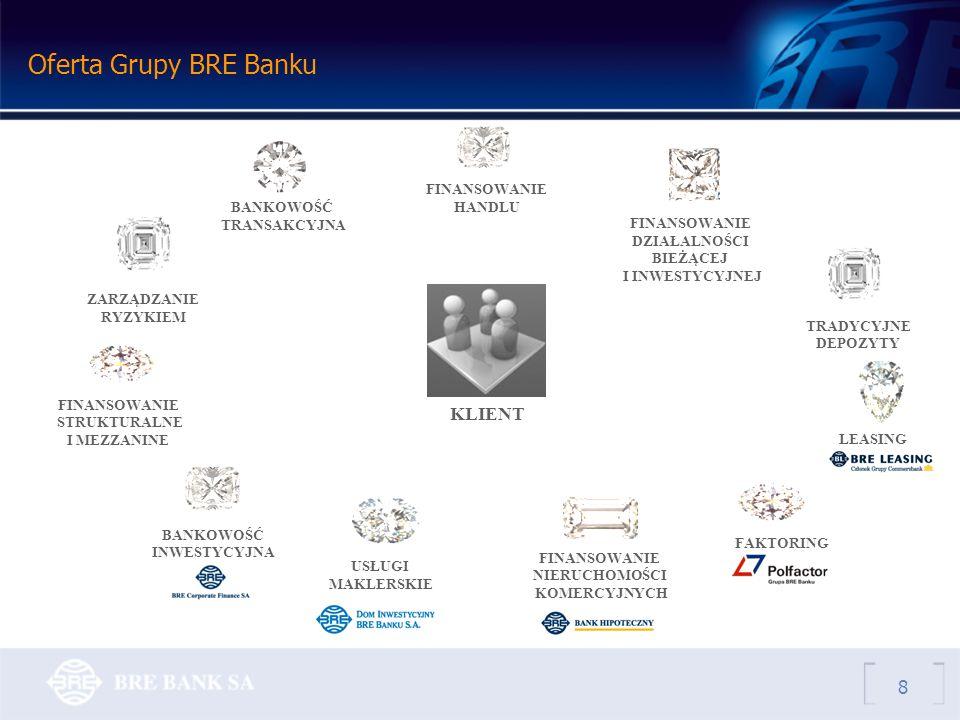 Oferta Grupy BRE Banku 8