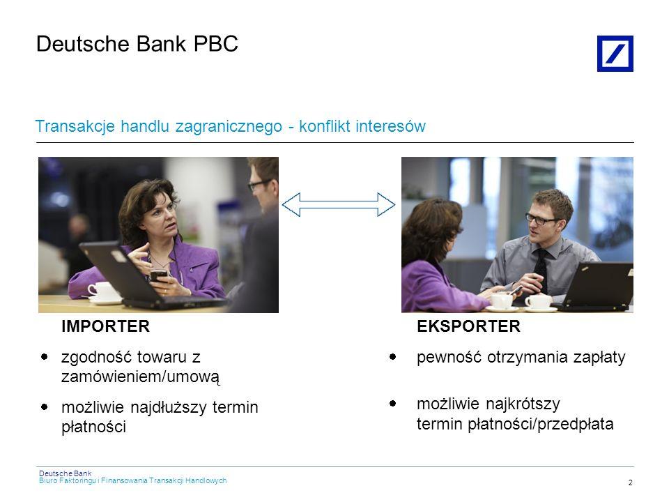 Biuro Faktoringu i Finansowania Transakcji Handlowych Deutsche Bank 1 Deutsche Bank PBC Finansowanie eksportu w Deutsche Bank PBC Poprawa płynności 3 Produkty i rozwiązania indywidualnie dostosowane do potrzeb 4 Instrumenty finansowania eksportu 1 Minimalizowanie ryzyka: płatniczego, politycznego etc.