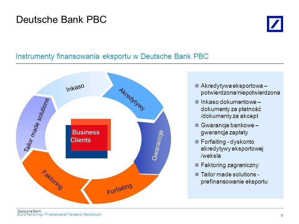 Biuro Faktoringu i Finansowania Transakcji Handlowych Deutsche Bank 2 Deutsche Bank PBC Transakcje handlu zagranicznego - konflikt interesów IMPORTER zgodność towaru z zamówieniem/umową możliwie najdłuższy termin płatności EKSPORTER pewność otrzymania zapłaty możliwie najkrótszy termin płatności/przedpłata