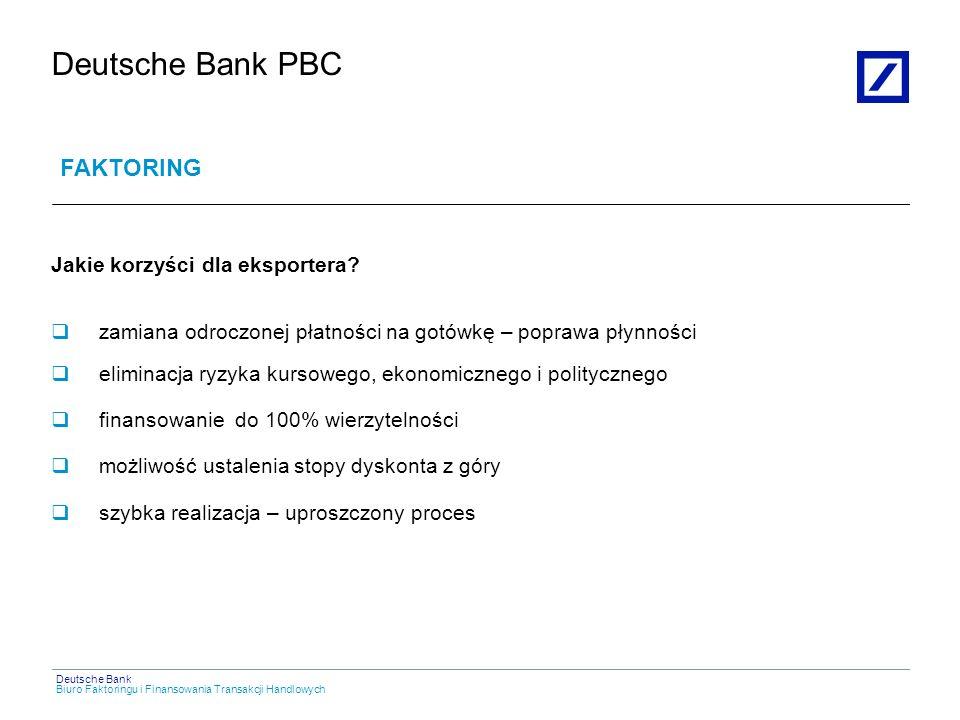Biuro Faktoringu i Finansowania Transakcji Handlowych Deutsche Bank 4 FAKTORING Deutsche Bank PBC FAKTORING Finansowanie Rozliczanie nabytych wierzytelności Inkaso wierzytelności Przejęcie ryzyka niewypłacalności dłużników Wypłata zaliczki z tytułu nabytych wierzytelności Poprawa płynności Zarządzanie wierzytelnościami Monitorowanie i egzekwowanie płatności z tytułu nabytych wierzytelności Ewidencja wierzytelności i płatności z ich tytułu Profesjonalne raportowanie Przejęcie ryzyka niewypłacalności odbiorcy Jakie korzyści dla eksportera?