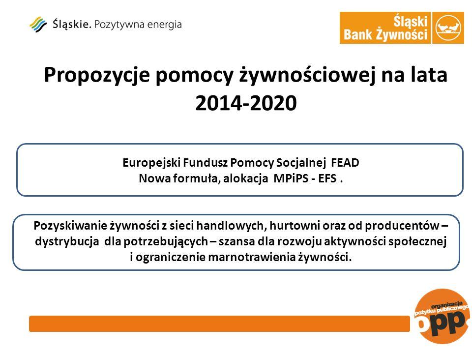 Propozycje pomocy żywnościowej na lata 2014-2020 Europejski Fundusz Pomocy Socjalnej FEAD Nowa formuła, alokacja MPiPS - EFS.
