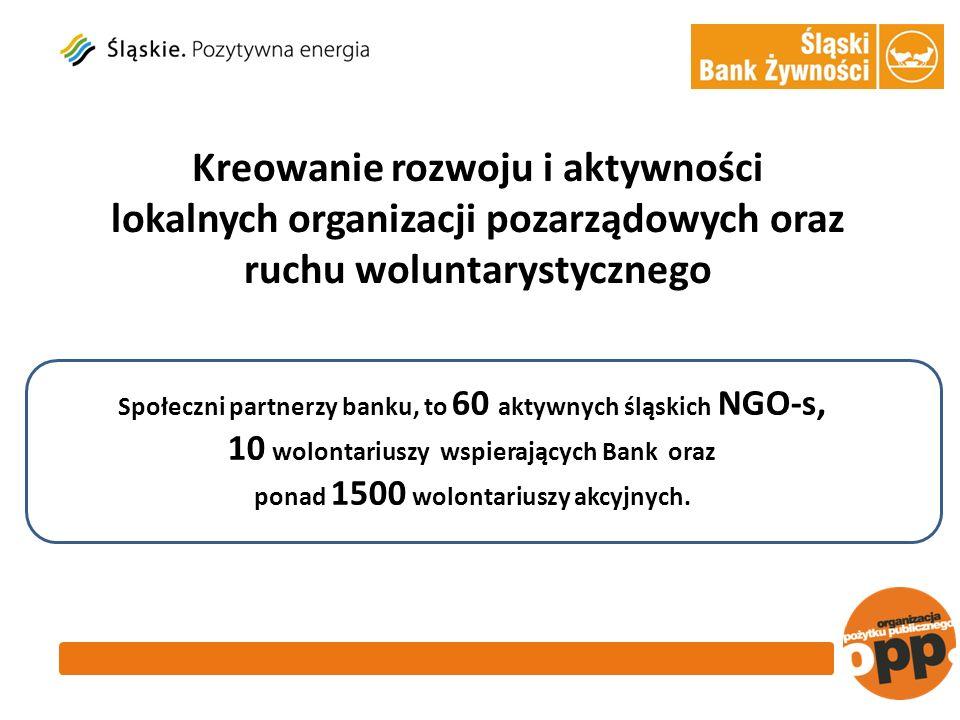 Kreowanie rozwoju i aktywności lokalnych organizacji pozarządowych oraz ruchu woluntarystycznego Społeczni partnerzy banku, to 60 aktywnych śląskich NGO-s, 10 wolontariuszy wspierających Bank oraz ponad 1500 wolontariuszy akcyjnych.