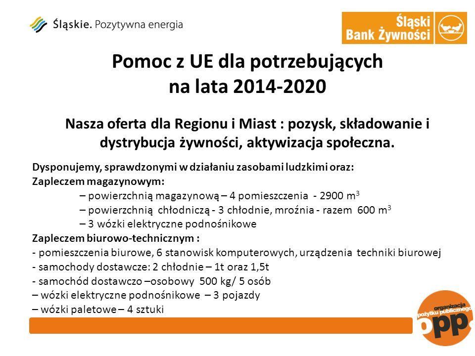 Pomoc z UE dla potrzebujących na lata 2014-2020 Nasza oferta dla Regionu i Miast : pozysk, składowanie i dystrybucja żywności, aktywizacja społeczna.