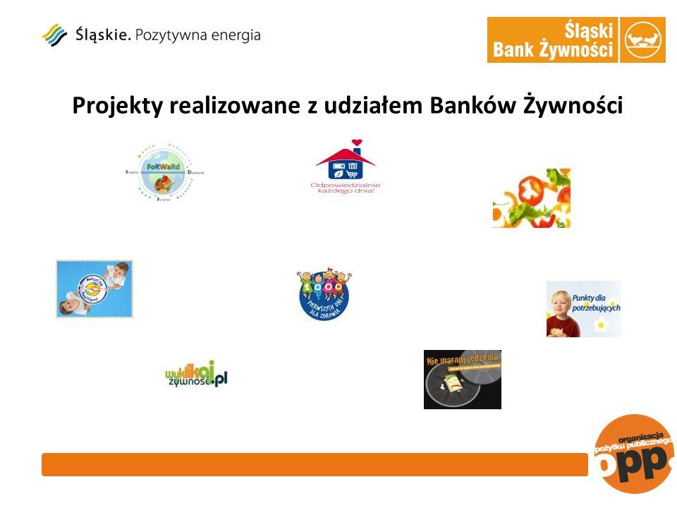 Projekty realizowane z udziałem Banków Żywności