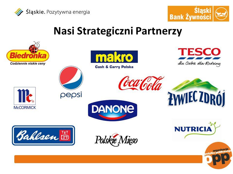 Nasi Strategiczni Partnerzy