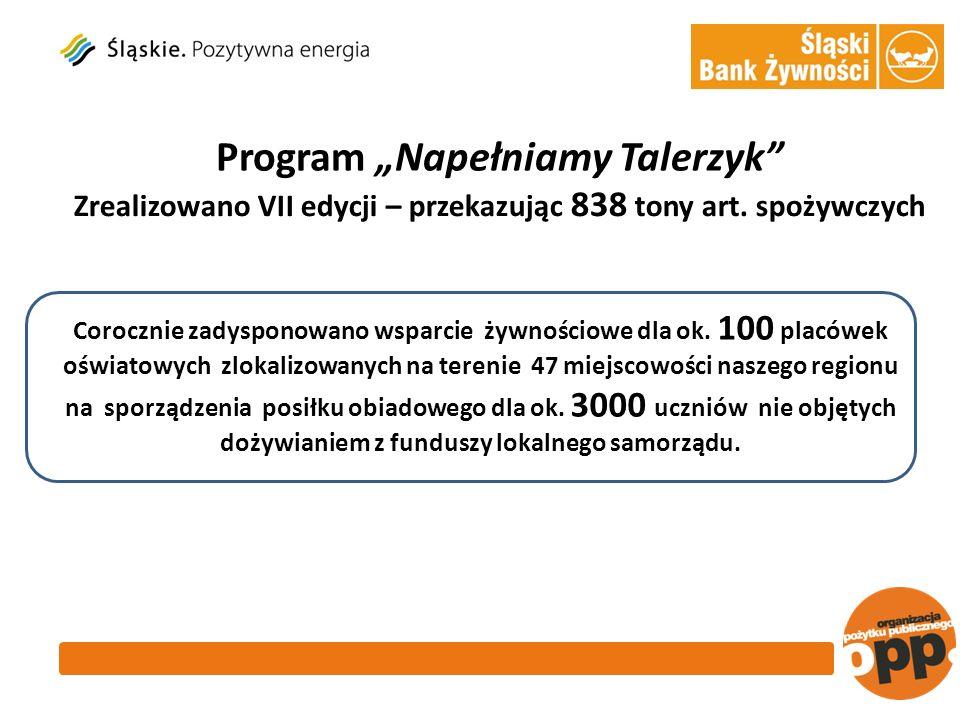 Program Napełniamy Talerzyk Zrealizowano VII edycji – przekazując 838 tony art.