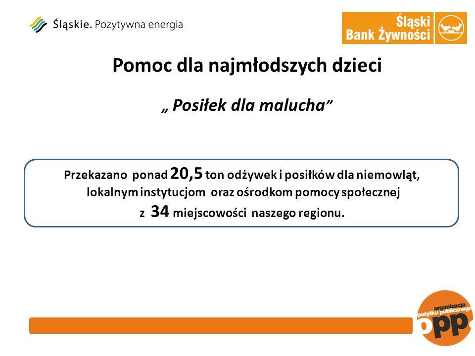 współpraca z lokalnymi oraz Wojewódzkim Sztabem Zarządzania Kryzysowego Działania w sytuacjach kryzysowych > Żywność dla ofiar i służb ratowniczych - katastrofa budowlana Chorzów 2006, > Przekazanie 26 ton pomocy żywnościowej dla poszkodowanych rodzin i osób w wyniku przejścia trąby powietrznej na Śląsku w 2008 r.