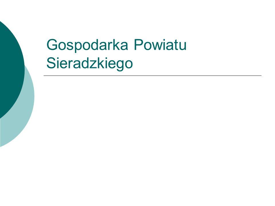 Gospodarka Powiatu Sieradzkiego