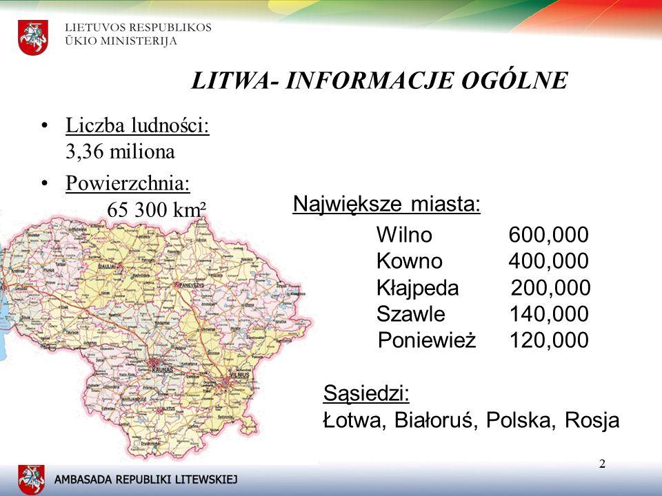 3 Obroty handlowe Litwy i Polski w mld. EURO Źródło: stat.gov.lt