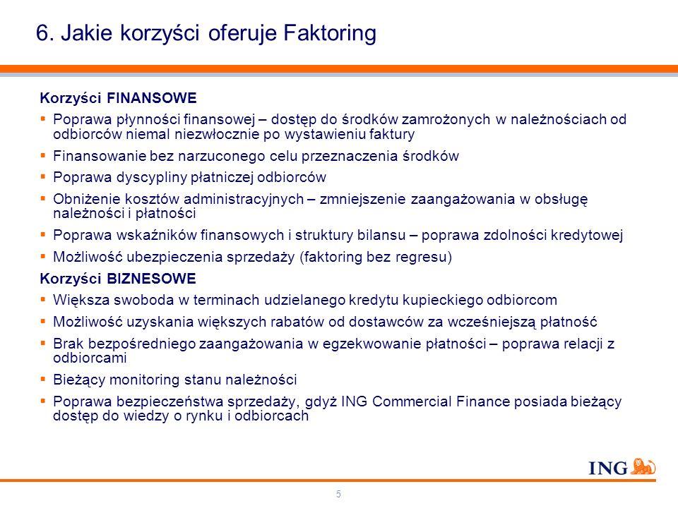 Do not put content on the brand signature area Zapraszamy do współpracy ING Commercial Finance Polska S.A.