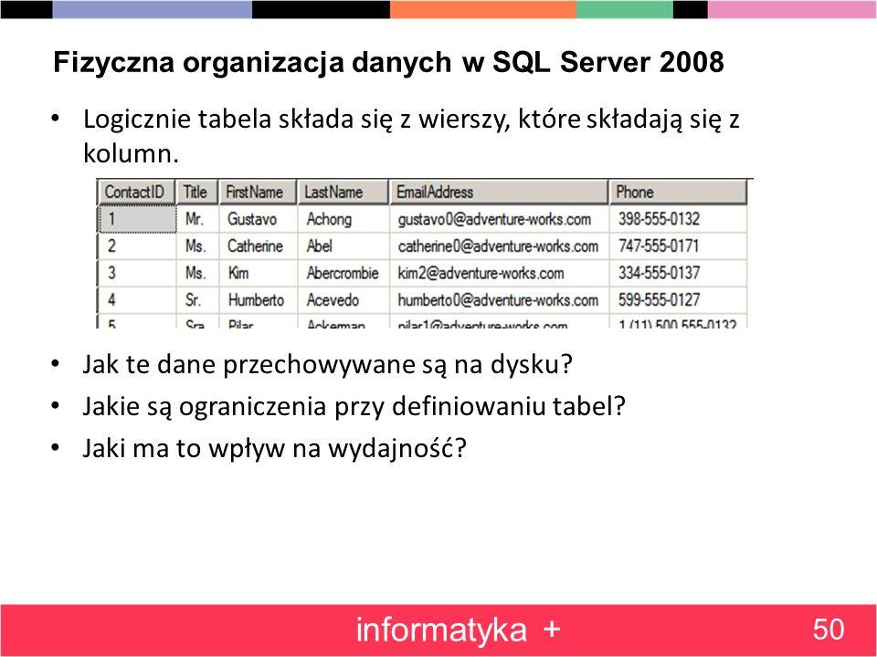 Fizyczna organizacja danych w SQL Server 2008 Logicznie tabela składa się z wierszy, które składają się z kolumn. Jak te dane przechowywane są na dysk