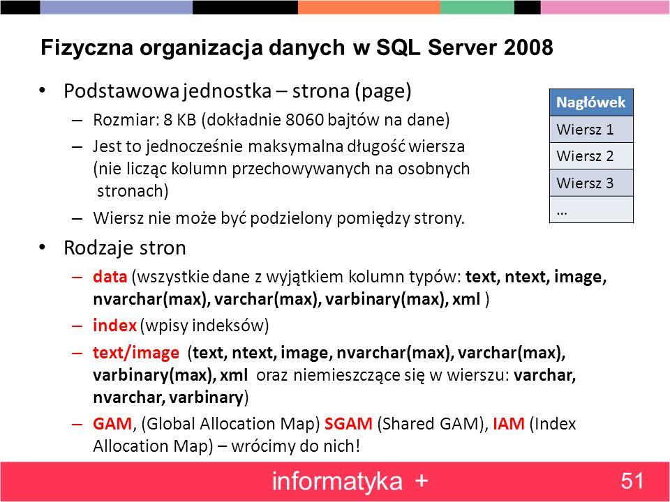 Fizyczna organizacja danych w SQL Server 2008 Podstawowa jednostka – strona (page) – Rozmiar: 8 KB (dokładnie 8060 bajtów na dane) – Jest to jednocześ
