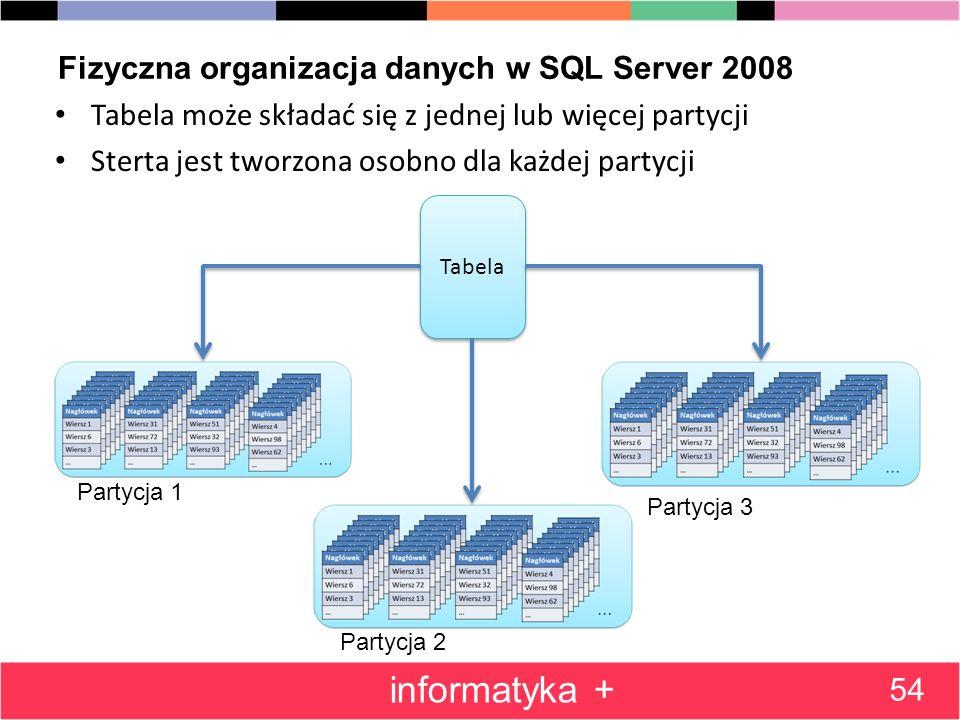 Tabela Fizyczna organizacja danych w SQL Server 2008 Tabela może składać się z jednej lub więcej partycji Sterta jest tworzona osobno dla każdej party