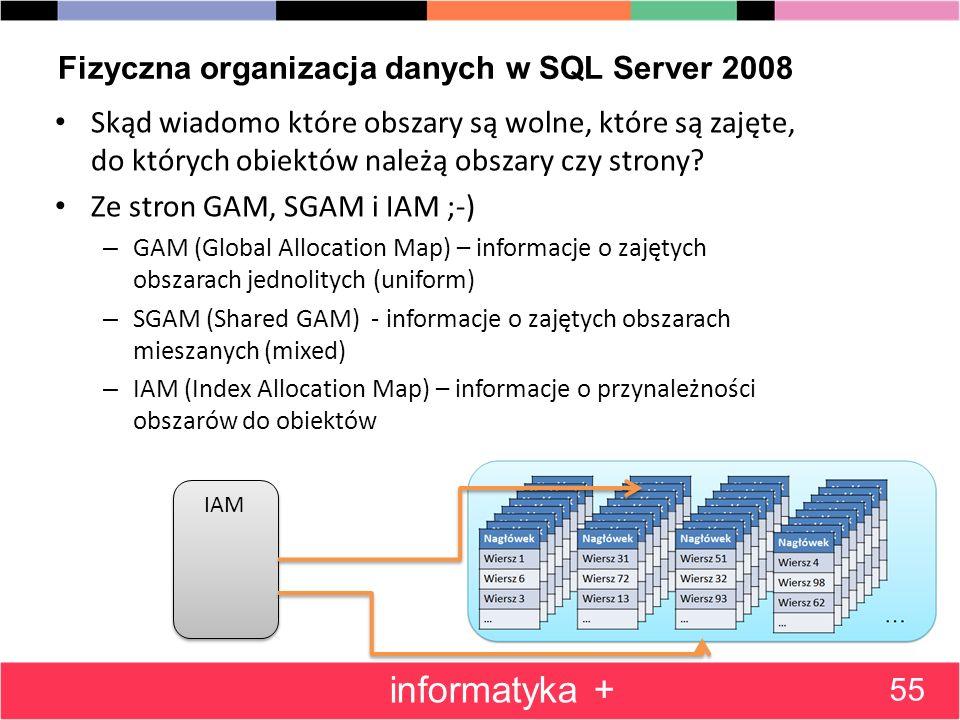 Fizyczna organizacja danych w SQL Server 2008 Skąd wiadomo które obszary są wolne, które są zajęte, do których obiektów należą obszary czy strony? Ze