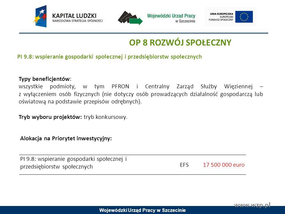 Wojewódzki Urząd Pracy w Szczecinie www.wzp.p l PI 9.8: wspieranie gospodarki społecznej i przedsiębiorstw społecznych OP 8 ROZWÓJ SPOŁECZNY Typy beneficjentów: wszystkie podmioty, w tym PFRON i Centralny Zarząd Służby Więziennej – z wyłączeniem osób fizycznych (nie dotyczy osób prowadzących działalność gospodarczą lub oświatową na podstawie przepisów odrębnych).