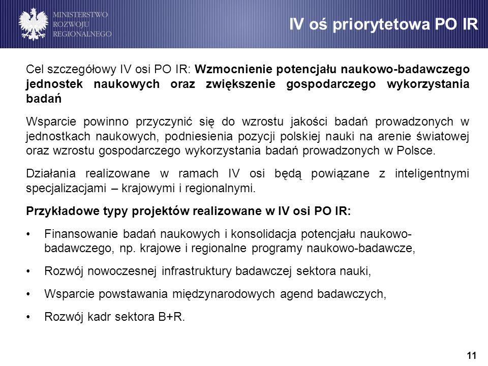 I oś priorytetowa PO IR Cel szczegółowy I osi PO IR: Pobudzenie aktywności przedsiębiorstw w zakresie prowadzenia działalności B+R Przykładowe typy pr