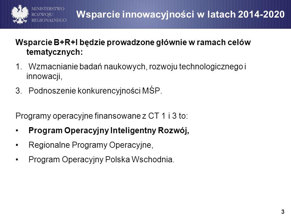 Wsparcie innowacyjności w latach 2014-2020 Wsparcie B+R+I będzie prowadzone głównie w ramach celów tematycznych: 1.
