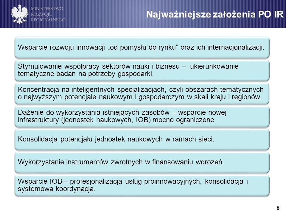 Wybrane dylematy decyzyjne Demarkacja wsparcia na poziomie krajowym i regionalnym. Wykorzystanie doświadczeń i doskonalenie instrumentów POIG vs. dece
