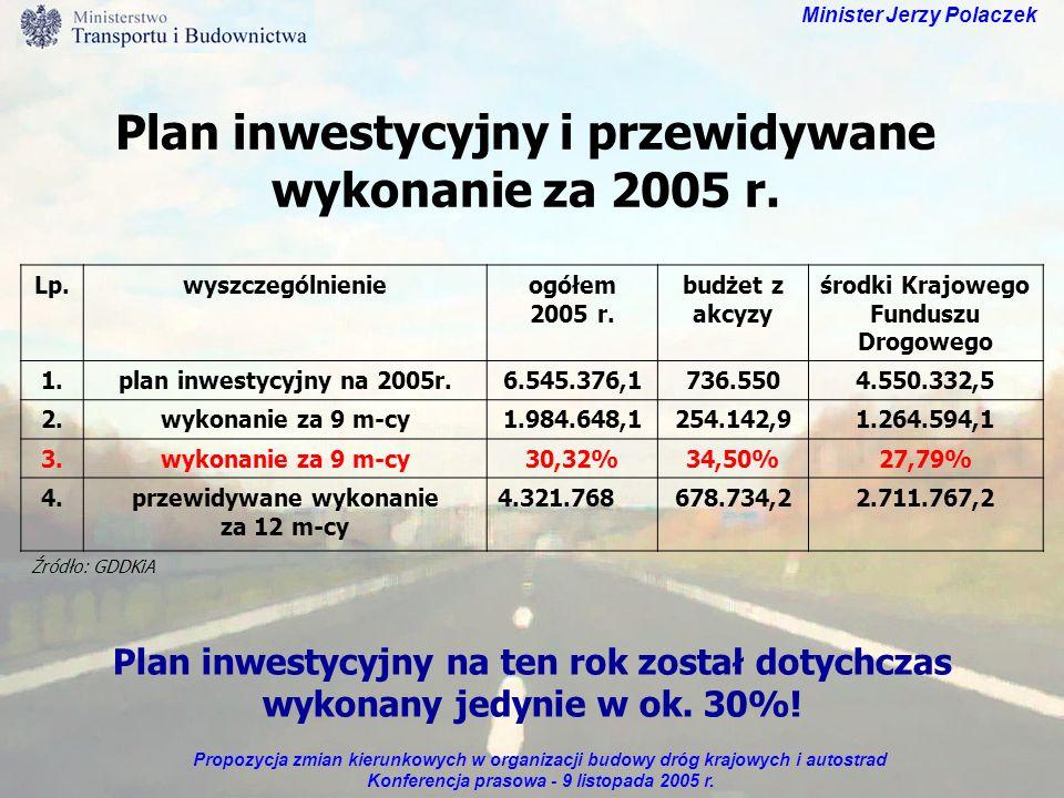 Propozycja zmian kierunkowych w organizacji budowy dróg krajowych i autostrad Konferencja prasowa - 9 listopada 2005 r. Minister Jerzy Polaczek Plan i