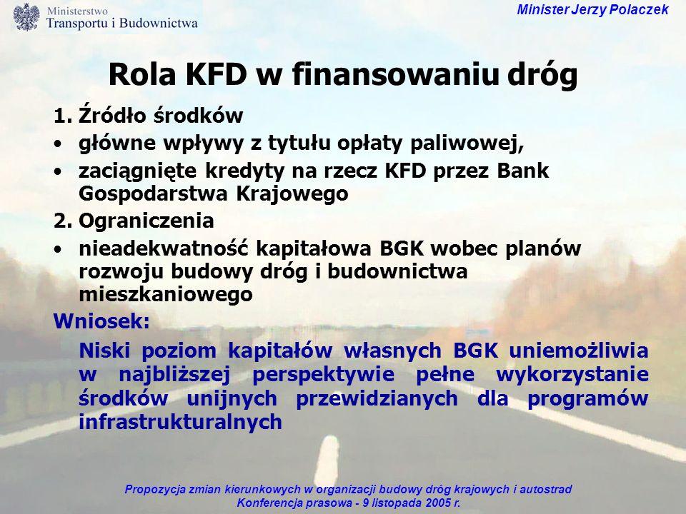 Propozycja zmian kierunkowych w organizacji budowy dróg krajowych i autostrad Konferencja prasowa - 9 listopada 2005 r. Minister Jerzy Polaczek Rola K