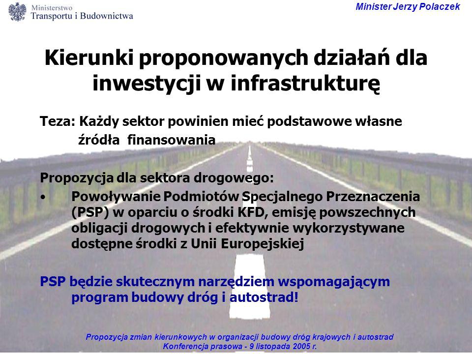 Propozycja zmian kierunkowych w organizacji budowy dróg krajowych i autostrad Konferencja prasowa - 9 listopada 2005 r. Minister Jerzy Polaczek Kierun