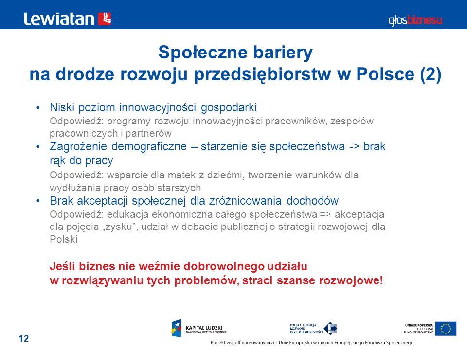 12 Społeczne bariery na drodze rozwoju przedsiębiorstw w Polsce (2) Niski poziom innowacyjności gospodarki Odpowiedź: programy rozwoju innowacyjności