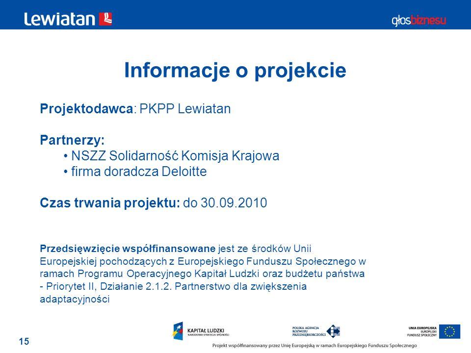 15 Informacje o projekcie Projektodawca: PKPP Lewiatan Partnerzy: NSZZ Solidarność Komisja Krajowa firma doradcza Deloitte Czas trwania projektu: do 3