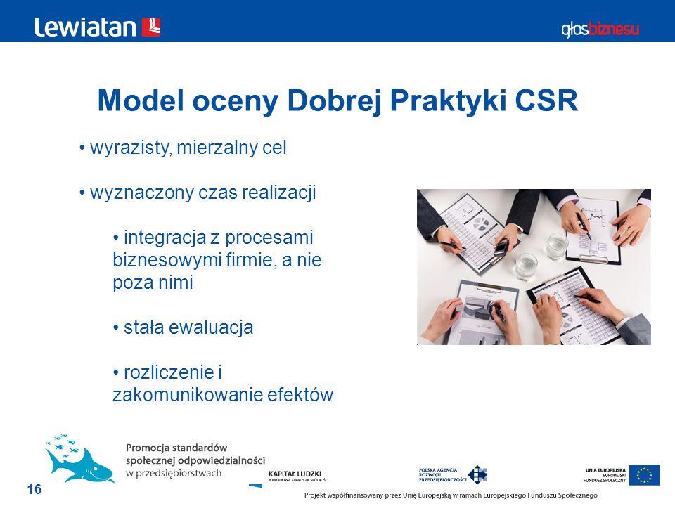 16 Model oceny Dobrej Praktyki CSR wyrazisty, mierzalny cel wyznaczony czas realizacji integracja z procesami biznesowymi firmie, a nie poza nimi stał