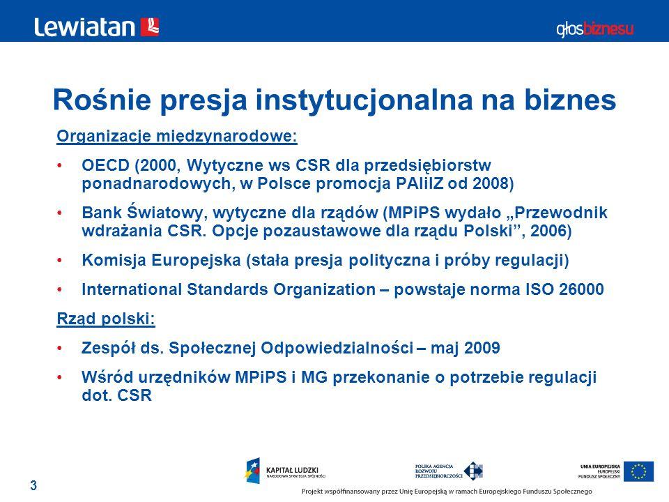 3 Rośnie presja instytucjonalna na biznes Organizacje międzynarodowe: OECD (2000, Wytyczne ws CSR dla przedsiębiorstw ponadnarodowych, w Polsce promoc