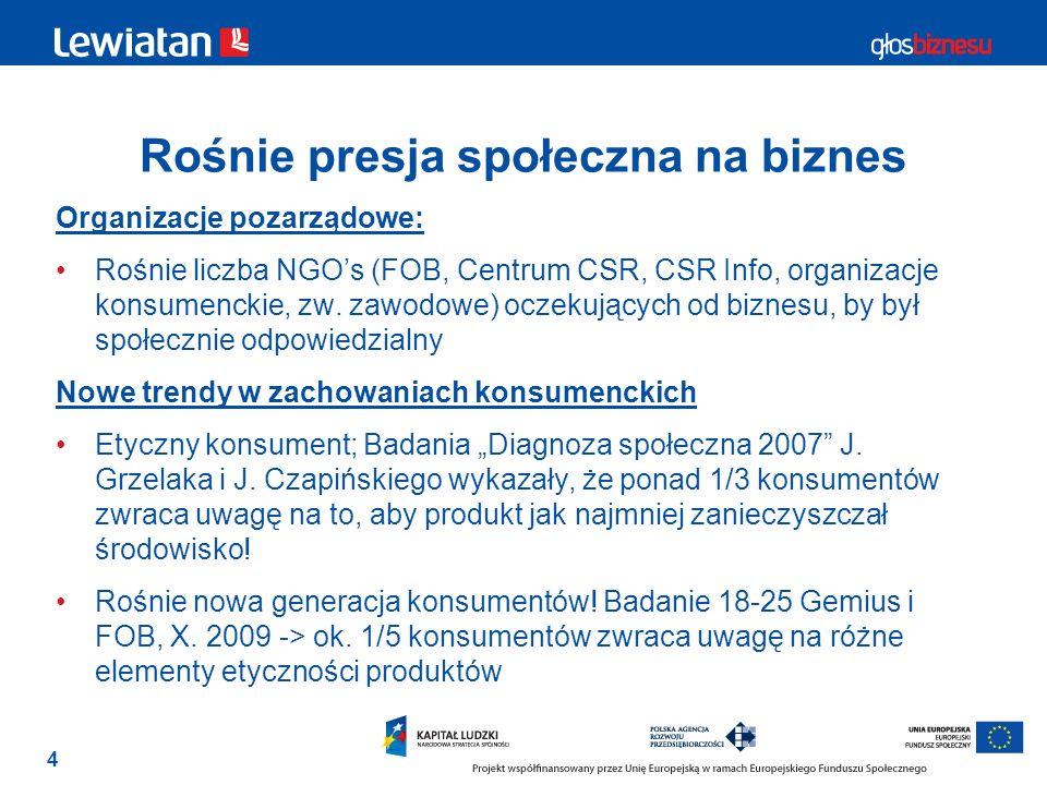 4 Rośnie presja społeczna na biznes Organizacje pozarządowe: Rośnie liczba NGOs (FOB, Centrum CSR, CSR Info, organizacje konsumenckie, zw. zawodowe) o