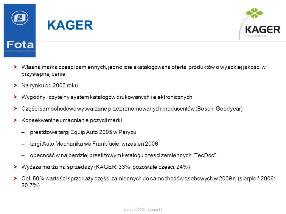 Listopad 2006 – strona 11 KAGER Własna marka części zamiennych, jednolicie skatalogowana oferta produktów o wysokiej jakości w przystępnej cenie Na rynku od 2003 roku Wygodny i czytelny system katalogów drukowanych i elektronicznych Części samochodowe wytwarzane przez renomowanych producentów (Bosch, Goodyear) Konsekwentne umacnianie pozycji marki –prestiżowe targi Equip Auto 2005 w Paryżu –targi Auto Mechanika we Frankfucie, wrzesień 2006 –obecność w najbardziej prestiżowym katalogu części zamiennych TecDoc Wyższa marża na sprzedaży (KAGER: 33%, pozostałe części: 24%) Cel: 50% wartości sprzedaży części zamiennych do samochodów osobowych w 2009 r.