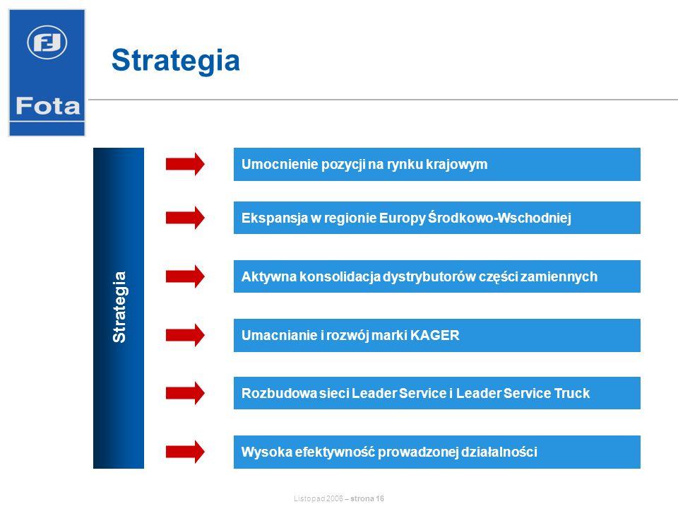 Listopad 2006 – strona 16 Strategia Aktywna konsolidacja dystrybutorów części zamiennych Rozbudowa sieci Leader Service i Leader Service Truck Umacnianie i rozwój marki KAGER Ekspansja w regionie Europy Środkowo-Wschodniej Umocnienie pozycji na rynku krajowym Wysoka efektywność prowadzonej działalności