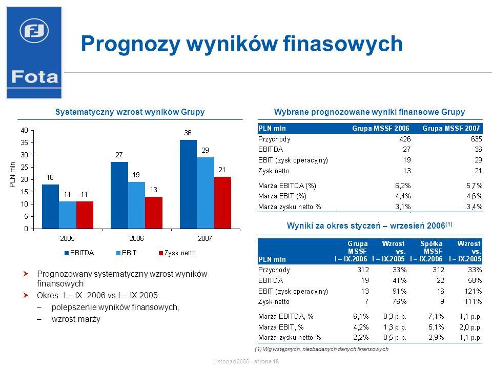 Listopad 2006 – strona 19 Prognozy wyników finasowych Prognozowany systematyczny wzrost wyników finansowych Okres I – IX.