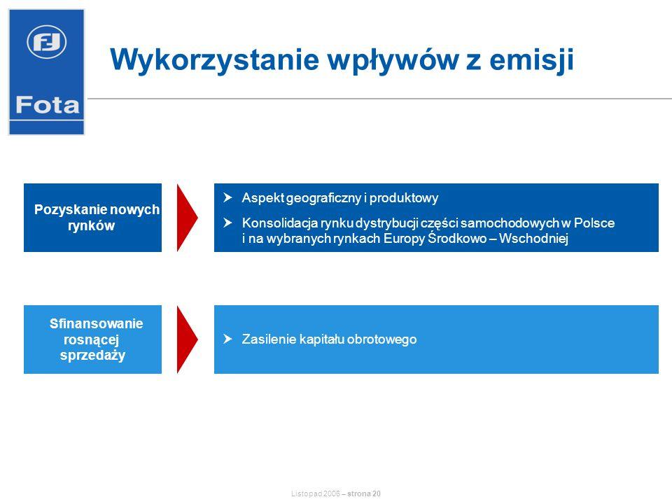 Listopad 2006 – strona 20 Wykorzystanie wpływów z emisji Pozyskanie nowych rynków Aspekt geograficzny i produktowy Konsolidacja rynku dystrybucji części samochodowych w Polsce i na wybranych rynkach Europy Środkowo – Wschodniej Sfinansowanie rosnącej sprzedaży Zasilenie kapitału obrotowego