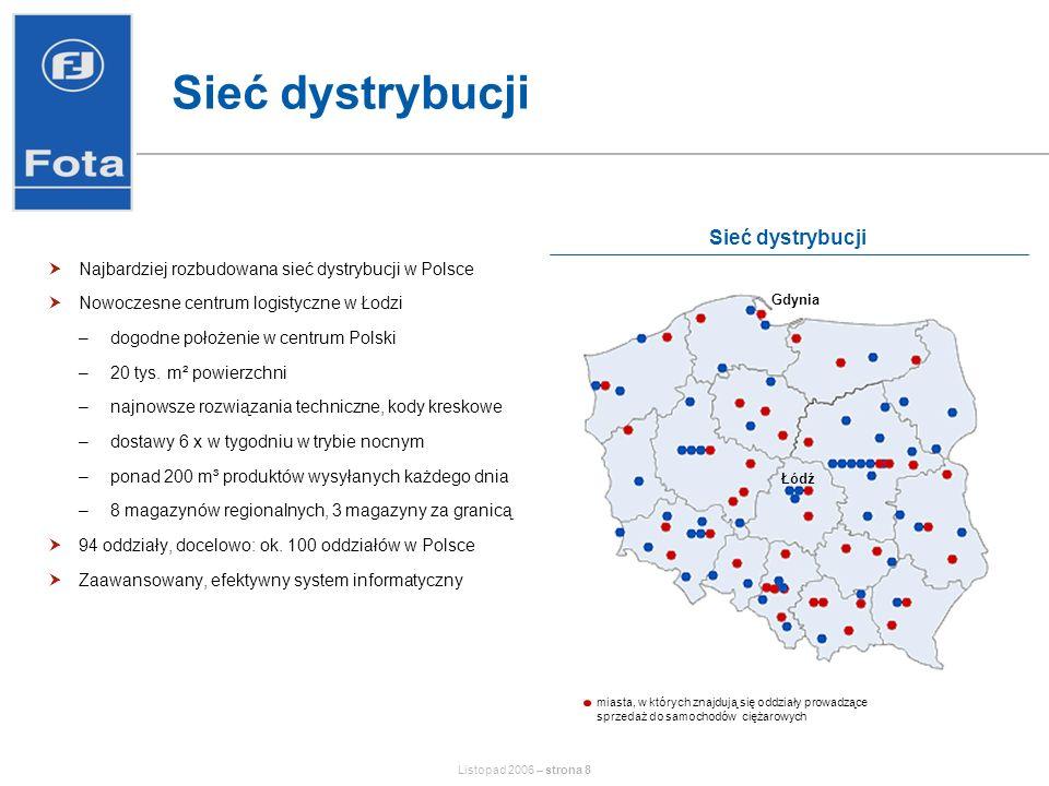 Listopad 2006 – strona 8 Sieć dystrybucji Najbardziej rozbudowana sieć dystrybucji w Polsce Nowoczesne centrum logistyczne w Łodzi –dogodne położenie w centrum Polski –20 tys.
